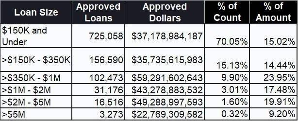loan-numbers_original.jpg