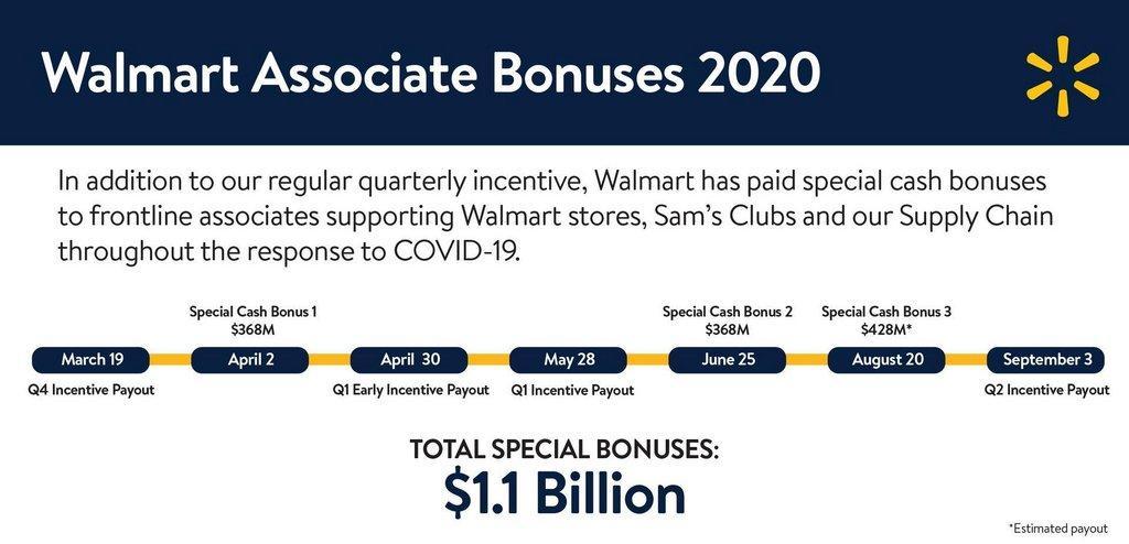 Despite a raise, walmart wages schedules still aren't livable